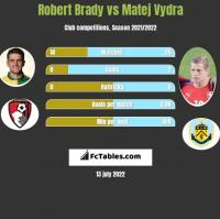 Robert Brady vs Matej Vydra h2h player stats