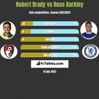 Robert Brady vs Ross Barkley h2h player stats