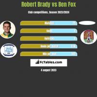 Robert Brady vs Ben Fox h2h player stats