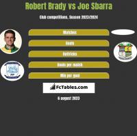 Robert Brady vs Joe Sbarra h2h player stats