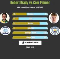 Robert Brady vs Cole Palmer h2h player stats