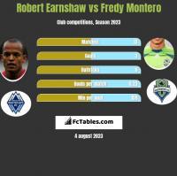 Robert Earnshaw vs Fredy Montero h2h player stats
