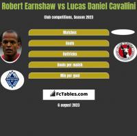 Robert Earnshaw vs Lucas Daniel Cavallini h2h player stats