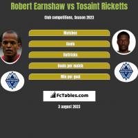 Robert Earnshaw vs Tosaint Ricketts h2h player stats