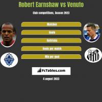 Robert Earnshaw vs Venuto h2h player stats