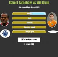Robert Earnshaw vs Will Bruin h2h player stats