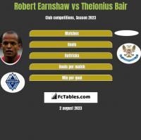 Robert Earnshaw vs Thelonius Bair h2h player stats