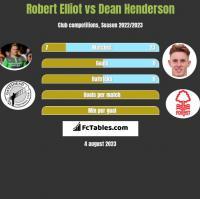 Robert Elliot vs Dean Henderson h2h player stats