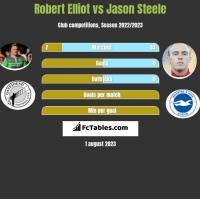 Robert Elliot vs Jason Steele h2h player stats