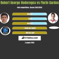 Robert George Hodorogea vs Florin Gardos h2h player stats