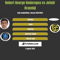 Robert George Hodorogea vs Jetmir Krasniqi h2h player stats