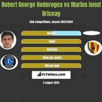 Robert George Hodorogea vs Marius Ionut Briceag h2h player stats