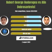 Robert George Hodorogea vs Alin Dobrosavlevici h2h player stats