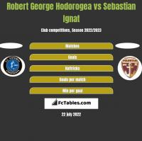 Robert George Hodorogea vs Sebastian Ignat h2h player stats