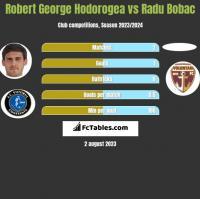 Robert George Hodorogea vs Radu Bobac h2h player stats