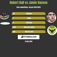 Robert Hall vs Jamie Hanson h2h player stats