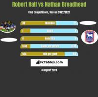 Robert Hall vs Nathan Broadhead h2h player stats