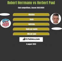 Robert Herrmann vs Herbert Paul h2h player stats