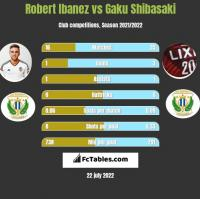 Robert Ibanez vs Gaku Shibasaki h2h player stats