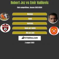 Robert Jeż vs Emir Halilovic h2h player stats