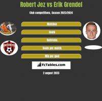 Robert Jeż vs Erik Grendel h2h player stats