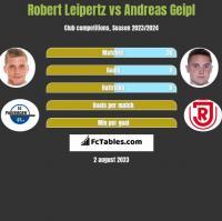 Robert Leipertz vs Andreas Geipl h2h player stats
