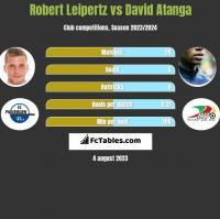 Robert Leipertz vs David Atanga h2h player stats