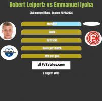 Robert Leipertz vs Emmanuel Iyoha h2h player stats
