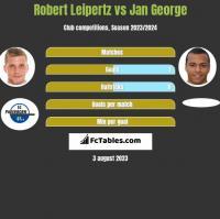 Robert Leipertz vs Jan George h2h player stats