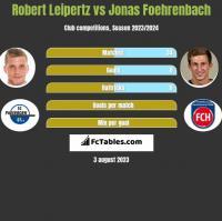 Robert Leipertz vs Jonas Foehrenbach h2h player stats