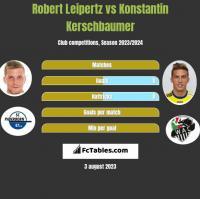 Robert Leipertz vs Konstantin Kerschbaumer h2h player stats