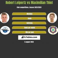 Robert Leipertz vs Maximilian Thiel h2h player stats
