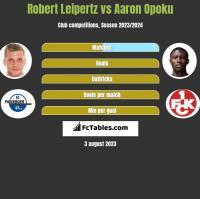 Robert Leipertz vs Aaron Opoku h2h player stats