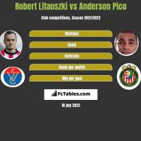 Robert Litauszki vs Anderson Pico h2h player stats