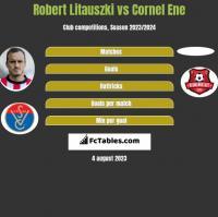 Robert Litauszki vs Cornel Ene h2h player stats