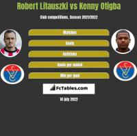 Robert Litauszki vs Kenny Otigba h2h player stats
