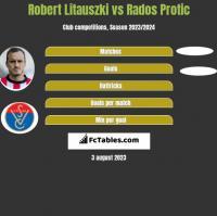 Robert Litauszki vs Rados Protic h2h player stats