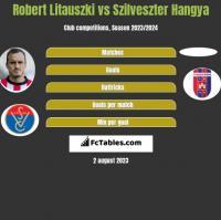 Robert Litauszki vs Szilveszter Hangya h2h player stats