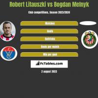 Robert Litauszki vs Bogdan Melnyk h2h player stats
