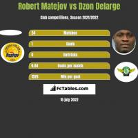 Robert Matejov vs Dzon Delarge h2h player stats