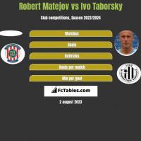 Robert Matejov vs Ivo Taborsky h2h player stats