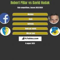 Robert Pillar vs David Hudak h2h player stats