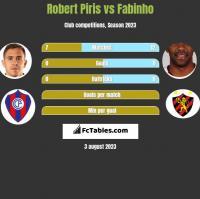 Robert Piris vs Fabinho h2h player stats