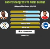 Robert Snodgrass vs Adam Lallana h2h player stats