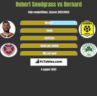 Robert Snodgrass vs Bernard h2h player stats