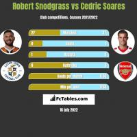 Robert Snodgrass vs Cedric Soares h2h player stats
