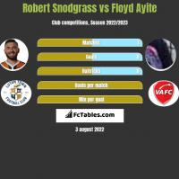 Robert Snodgrass vs Floyd Ayite h2h player stats