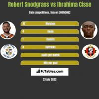 Robert Snodgrass vs Ibrahima Cisse h2h player stats