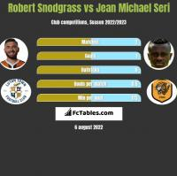 Robert Snodgrass vs Jean Michael Seri h2h player stats