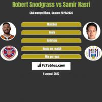 Robert Snodgrass vs Samir Nasri h2h player stats
